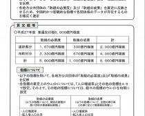 20160208yosan002