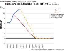 20160309souseitoku001