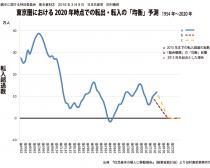 20160309souseitoku002