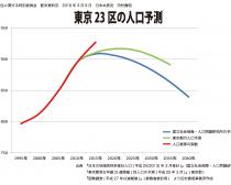 20160309souseitoku003