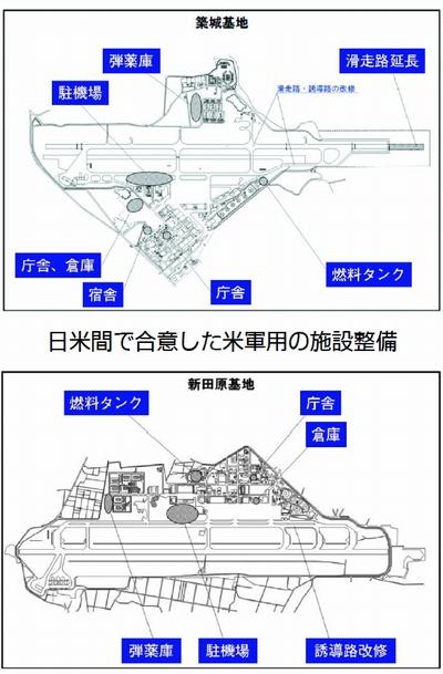 九州2基地 米軍拠点化 20181026赤旗